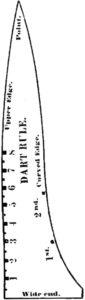 thumbnail of 1876minitooldart