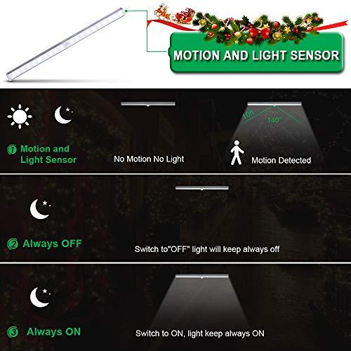 LOFTer Luce Wireless a 20 LED con Sensore Alimentata a Batterie non incluse 3 Modalit Luce Notte per ArmadioComodinoCorridoio incluse 4 viti