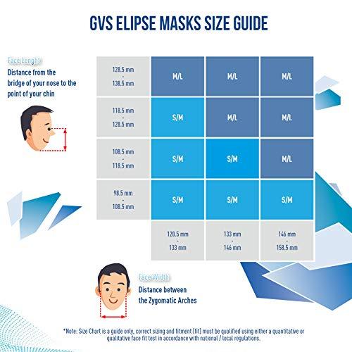 GVS SPR501 Elipse P3 Semimaschera con filtri P3 riutilizzabili e sostituibili