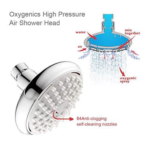 Hivexagon Soffione Doccia ad Alta Pressione in Ottone Regolabile con Ugelli AntiOtturazione Snodo a Sfera HG395