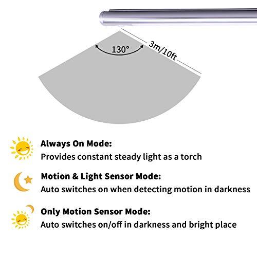 Luci Armadio con Sensore Ricaricabile 33 LED 4 Modalit Lampada con Magnete 3M Nastro Adesivo per Armadio Scale Corridoio Cucina Garage etc