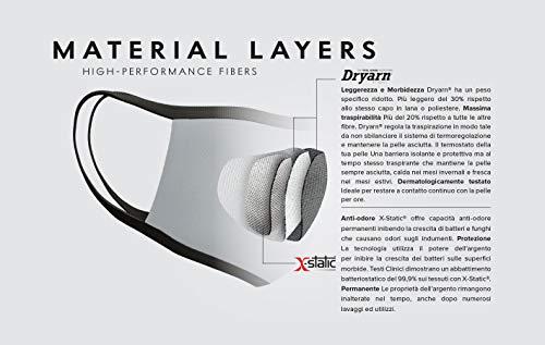 Relaxsan UNIMA Nero  Fascia viso di cortesia Luxury lavabile riutilizzabile ultra leggera e traspirante tessuto Dryarn e argento XStatic