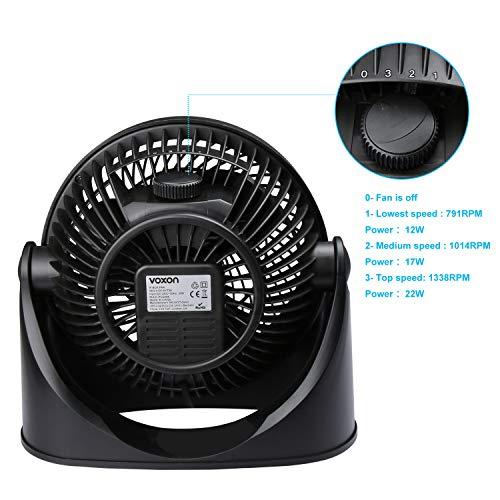 VOXON Ventilatore da Tavolo Ventilatore a Parete Turbo con Due Spine Desk Fan