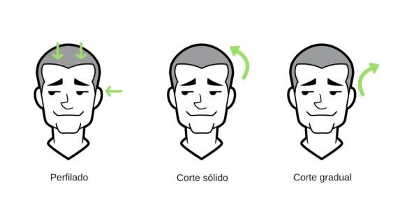 consejos para usar cortapelos