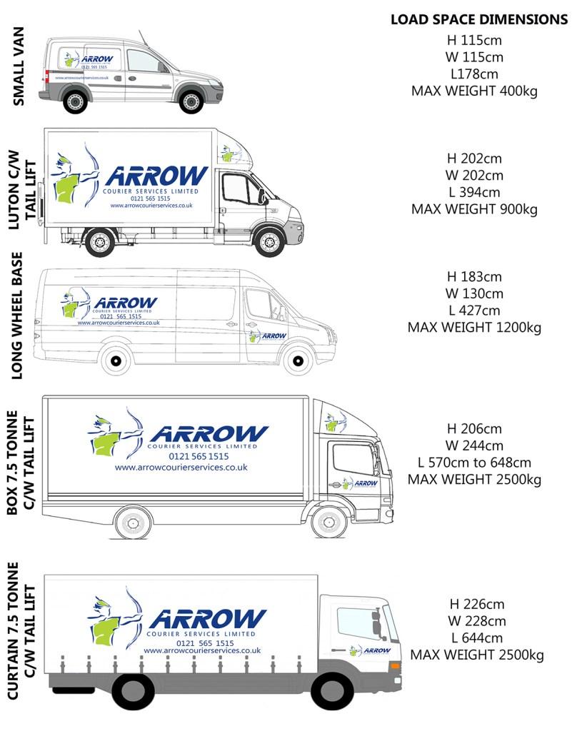 "img src=""Arrow-couriers-vehicle-specs-2.jpg"" alt=""Arrow Courier Services Vehicle Specifications"""