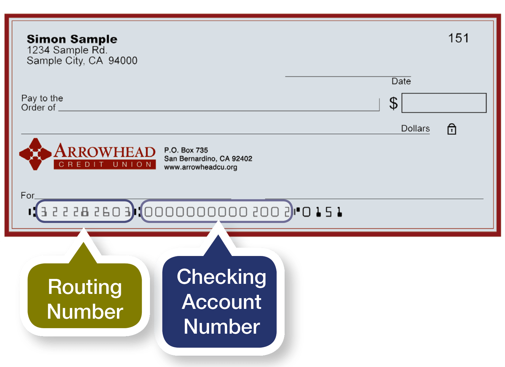 Routing Number Vs Account Number