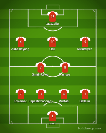 Arsenal probable line-up v PSG