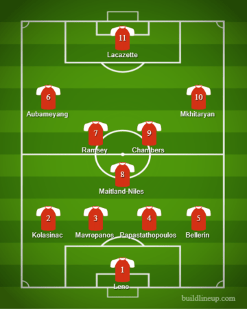 Arsenal-predicted-line-up-v-AC-Milan