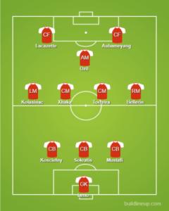 Arsenal predicted line-up vs Chelsea