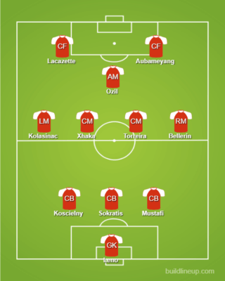 Arsenal predicted line-up vs Chelsea