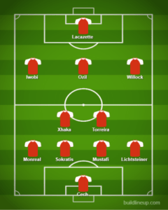 Arsenal predicted lineup vs Manchester United
