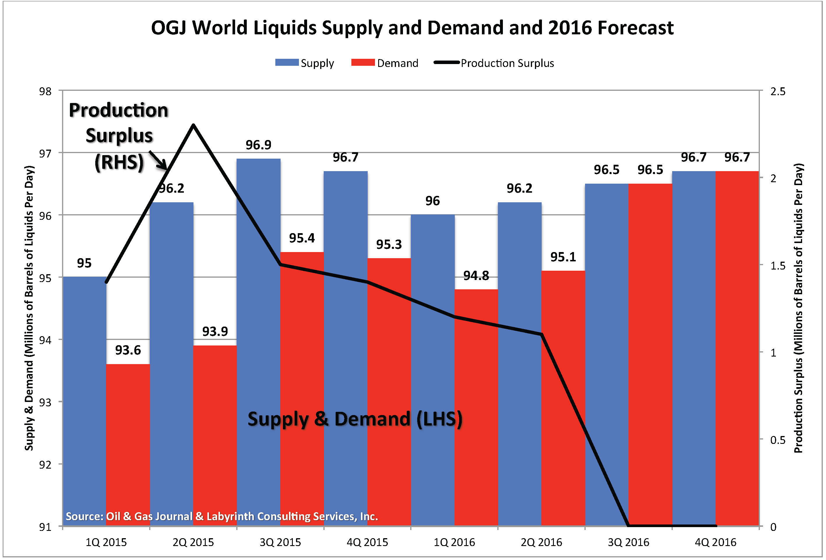 Fundamentals Point Toward Oil Market Balance Iea Too
