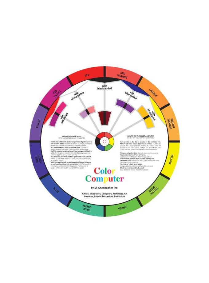 xromatikos-kuklos-kompiouter-xromaton-Art&Colour