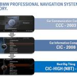 Aktywacja funkcji nawigacji systemów CIC i NBT import FSC  - kod 609
