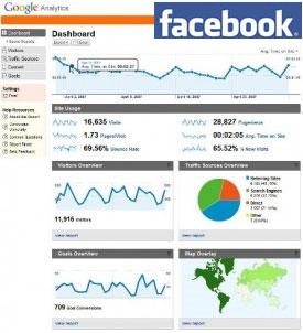 Facebook y Google Analytics