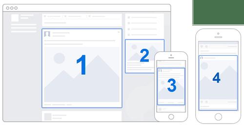 Facebook Ads placement SEO Dubai - Marketing Company in Dubai and Abu Dhabi, UAE