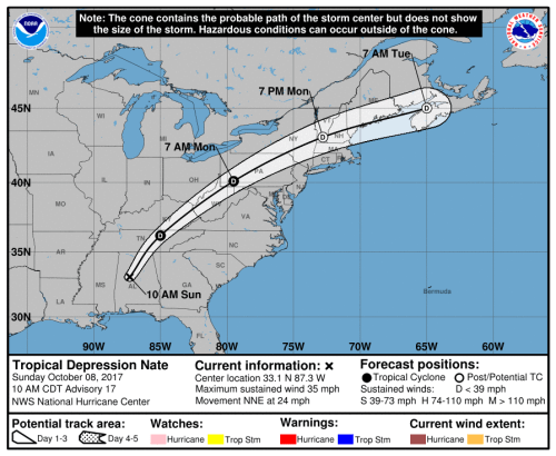 Tropical storm Nate forecast path and track