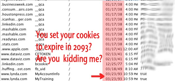 list of absurd expiration dates for browser cookies