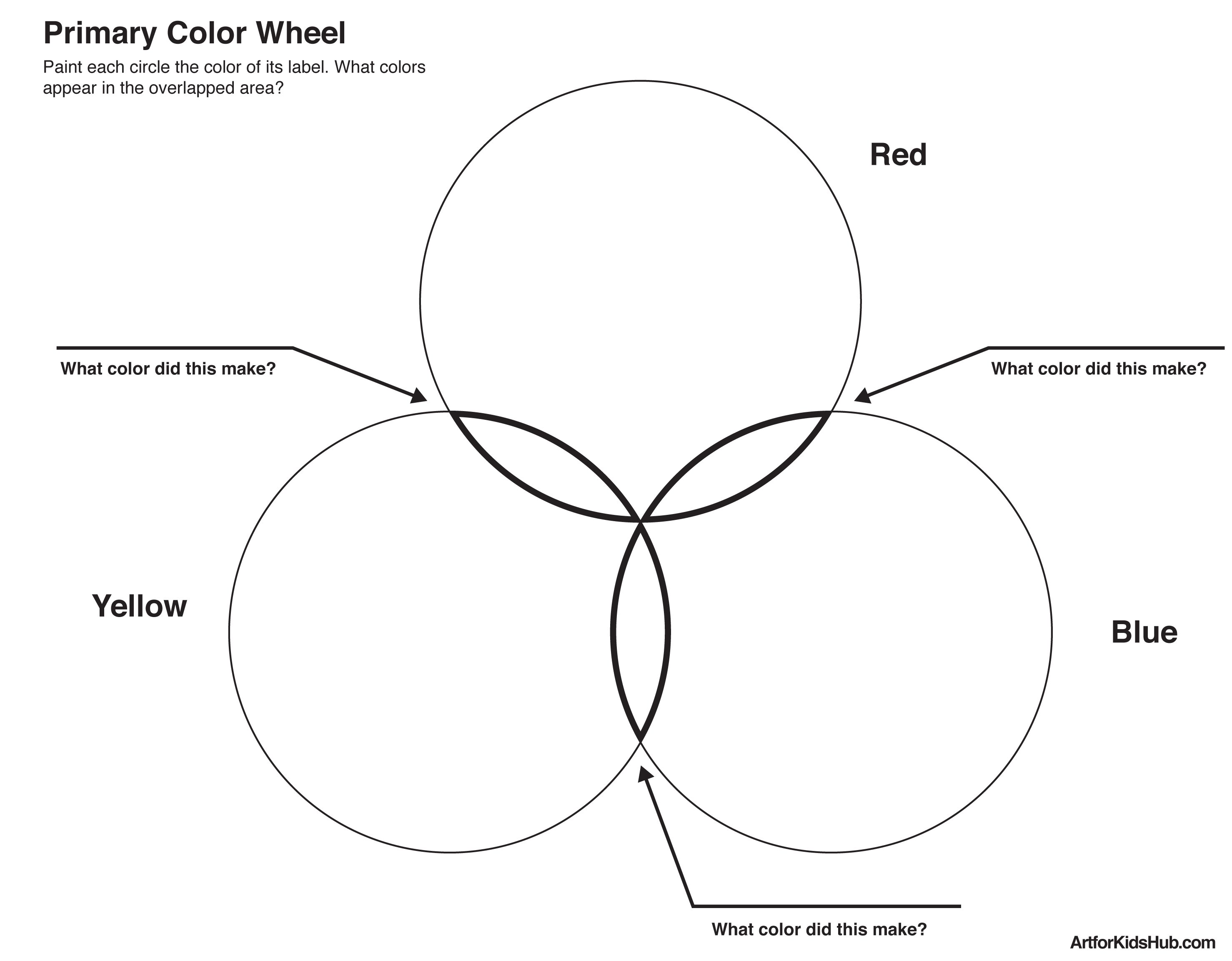Color Wheel Venn Diagram