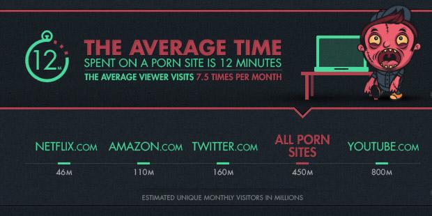 Porn Statistics (Paint Bottle)