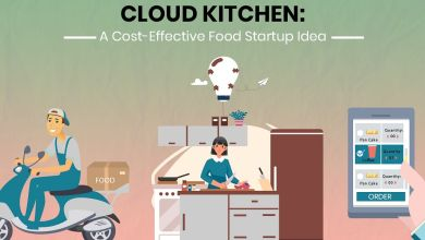 Photo of Cloud Kitchen's Functioning And Business Models