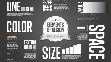 Photo of DESIGN IT UP: Different Ways of Designing