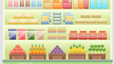 Photo of Types of Packaging Materials Used in Food Industry