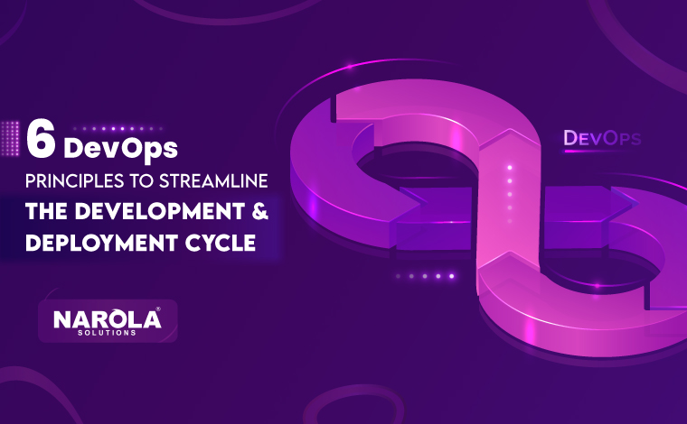6-DevOps-Principles-to-Streamline-the-Development-Deployment-Cycle