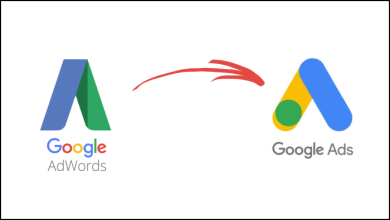 Photo of What is Google Adwords and How Google Adwords Works?