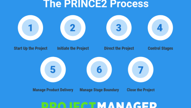 Photo of PRINCE2 Project Management Introduction Belfast