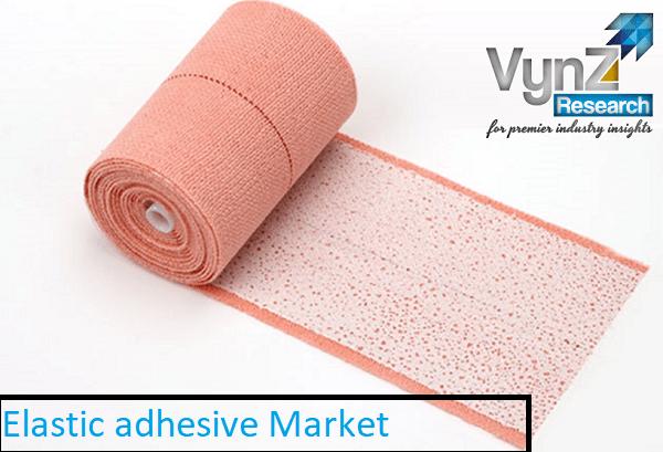 Elastic adhesive Market_1.png