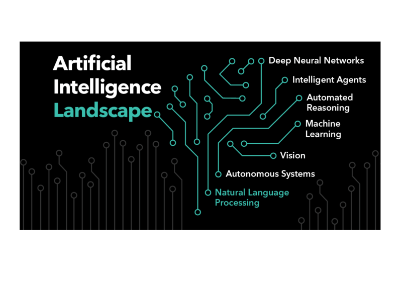 Finding The Needle In The Haystack With Ai Bloomberg