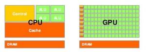 Différence d'architecture entre un CPU et un GPU