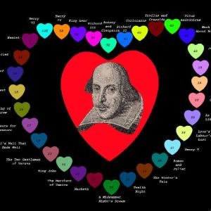 heart, literature, Shakespeare, moods, love, romance, fear, conscience, Shakespeare, Valentines day