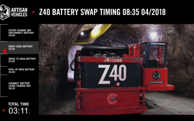 The Fastest Way to Refuel Battery Equipment