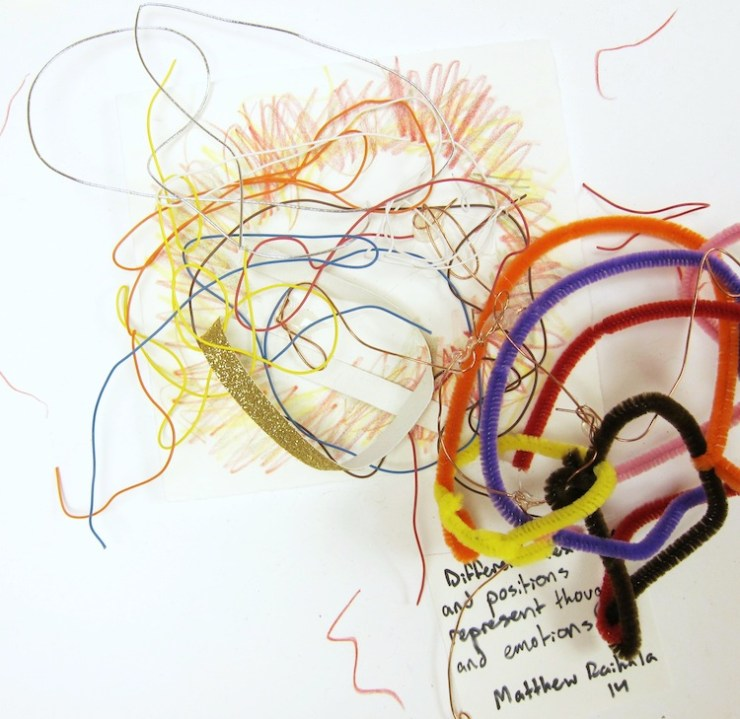 The Brain and Art:  a project for kids to imagine their brain