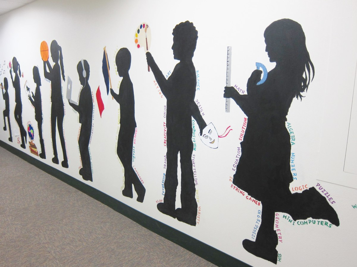 Our Silhouette Mural Is Finished Art Is Basic An
