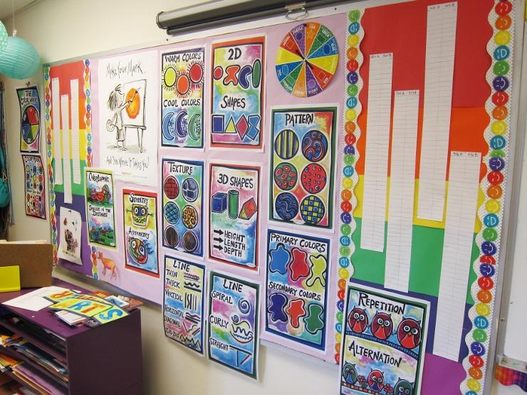 Elements And Organization Of Visual Arts : Art room organization u is basic an elementary