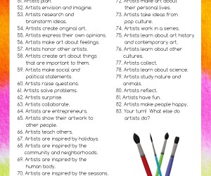Huge Printable Art Advocacy List!  What Do Artists Do?