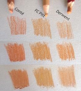 comparatif crayons-pastels