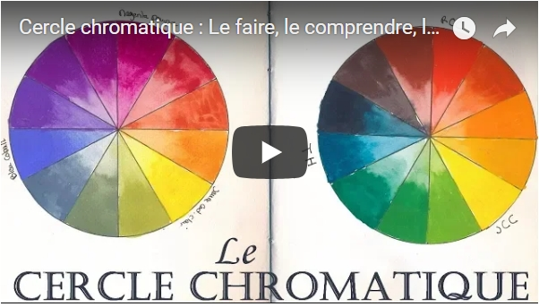 cercle chromatique