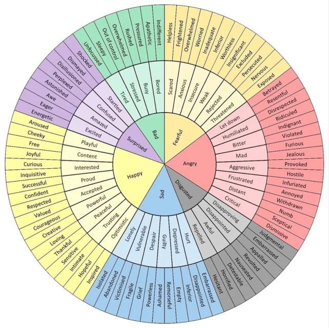 emotionwheel