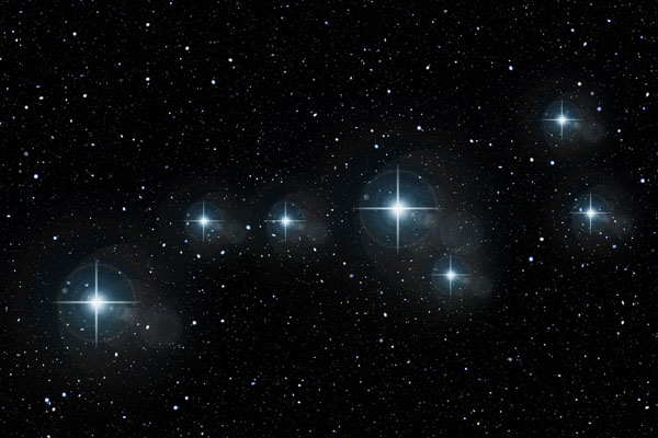 Figure 12 The Big Dipper Constellation