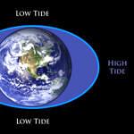 Figure 11 Highest Tides