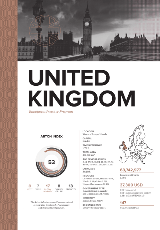 Citizenship by Investment Program for United Kingdom