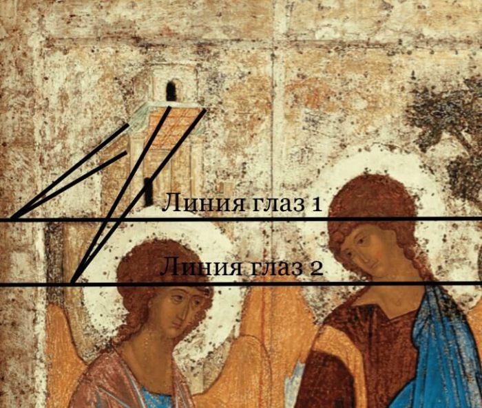 Фразмент Святой Троицы с линиями глаз