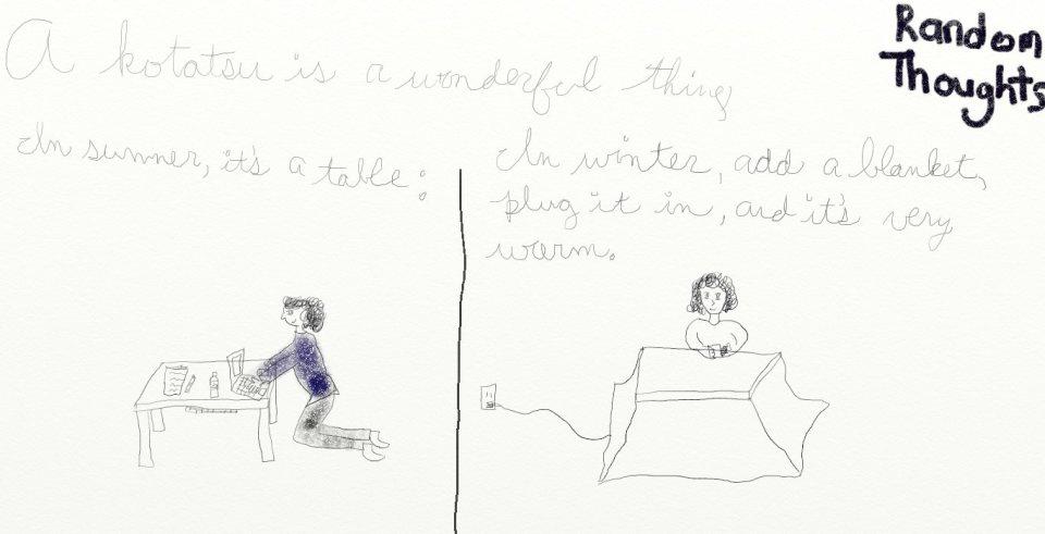 Random Thoughts kotatsu