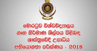 University of Moratuwa Bachelor of Architecture Aptitude Test 2018