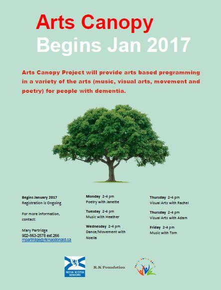 Arts Canopy Poster Jan 2017
