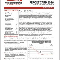 Arts Congressional Report Card: Why The Arts Have No Political Clout
